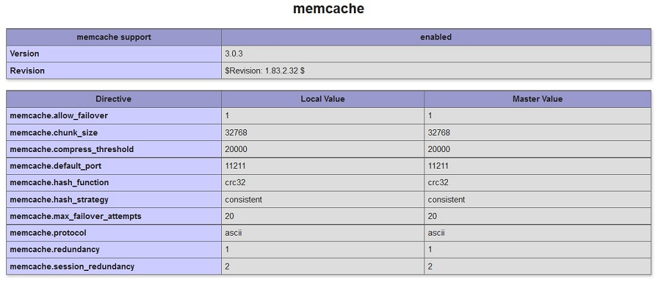 memcached-03